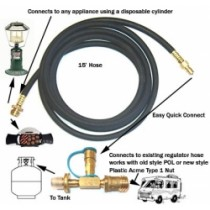 RV Appliance Quick Connect System